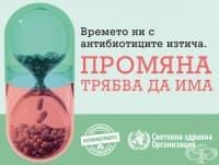 Какво знаете за антибиотичната резистентност?