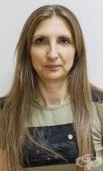 Оля Христакова