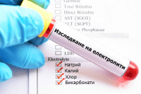 Изследване на електролити