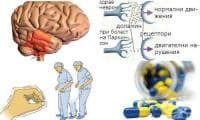 Антипаркинсонови лекарства