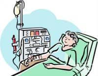 Бъбречна диализа