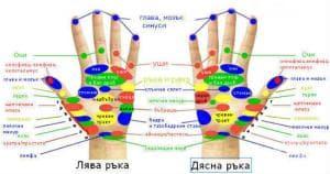 Масаж на дланите за спокойствие и красота