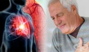 Алтернативна медицина при сърдечна недостатъчност