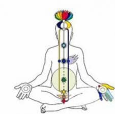 Хата йога медитация - кундалини