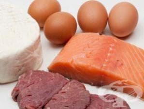 Протеинова диета на д-р Пиер Дюкан