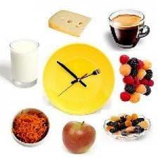 Почасово хранене за отслабване (Почасова диета)