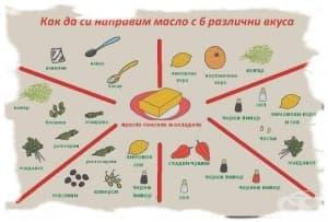 Как да си направим масло с 6 различни вкуса
