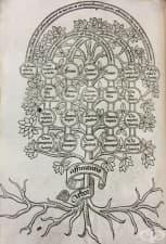 Исидор Севилски и неговата енциклопедия, популярна до края на Средновековието
