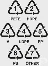Пластмасите по номера - как влияят върху здравето и околната среда?