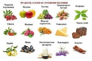 Органични киселини