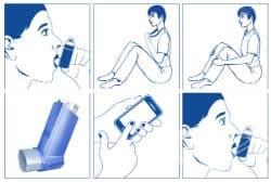 Симптоми на астматичен пристъп