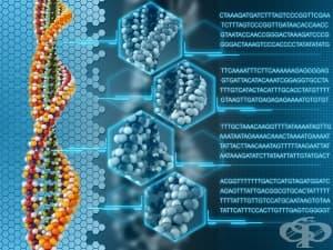 Генетичен (наследствен) хроничен панкреатит