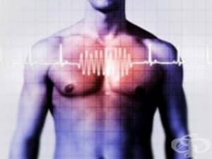 Сърдечни аритмии