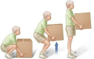 Внимание при вдигане на тежки предмети