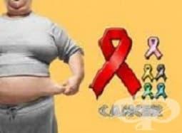 Злокачествени заболявания (рак)