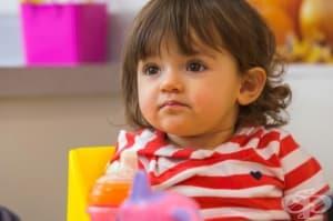 Социално и емоционално развитие в ранното детство