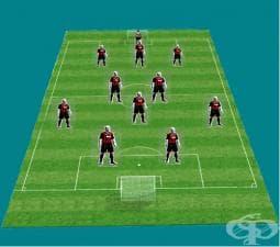 Системи на игра във футбола 3-5-2