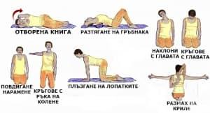 Изпитани трикове срещу болка във врата и раменете