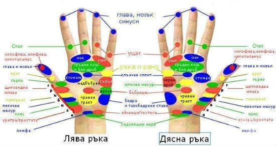 Масаж на дланите за спокойствие и красота - изображение