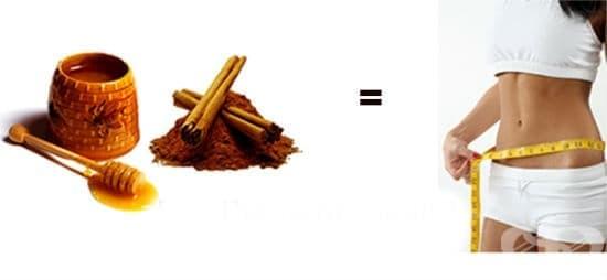 Отслабване с мед и канела - изображение