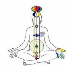 Хата йога медитация - кундалини - изображение