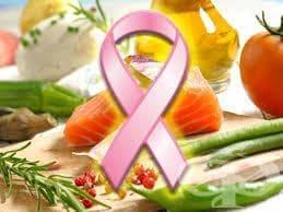 Препоръчителна диета за болни от рак на гърдата - изображение