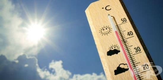 Средства за лечение и превенция на топлинен удар и прегряване - изображение