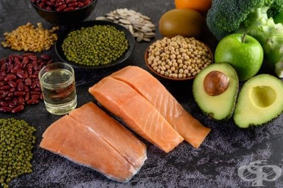 Предпазва ли витамин D от COVID-19 - изображение
