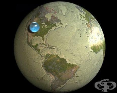 Да бъдем пестеливи и да не разхищаваме водата на планетата! - изображение