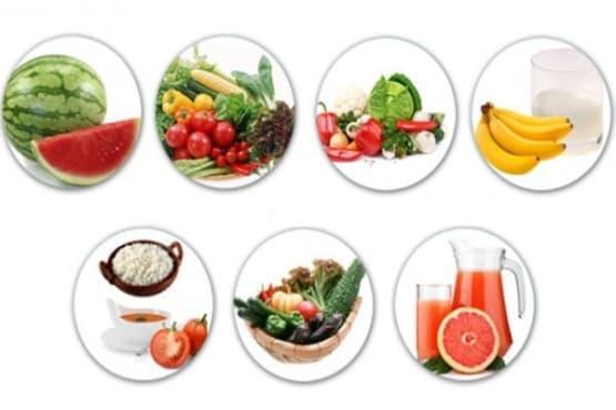 7-дневна диета на Дженерал Моторс за бързо сваляне на килограми - изображение