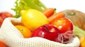Какво е това Отрицателна калоричност на продуктите и как работи тя - изображение