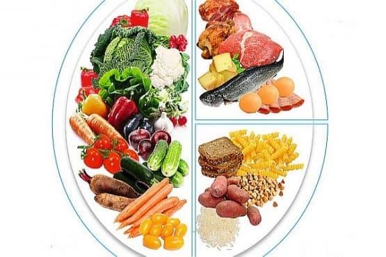 Шест хранителни навика, които ще ни помогнат да отслабнем и да запазим теглото си, без да броим калориите - Част 2 - изображение