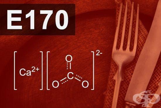 E170 - Калциев карбонат (Calcium carbonate) - изображение