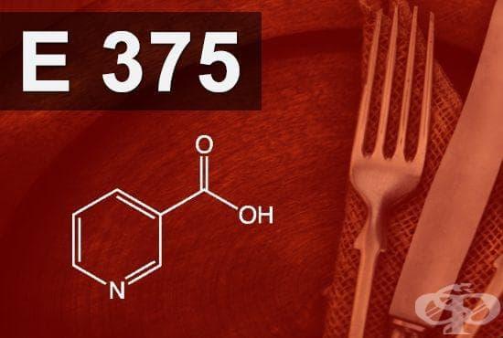 E375 - Ниацин (Niacin) - изображение