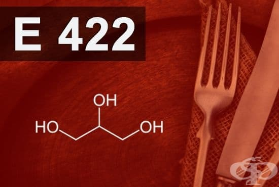E422 - Глицерол (Glycerol) - изображение