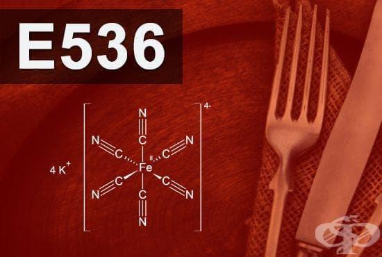 E536 - Калиев фероцианид (Potassium ferrocyanide) - изображение