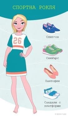 Как да съчетаем правилно роклята с обувките? - изображение