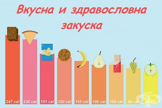 Няколко идеи за лека закуска през топлите дни (инфографика) - изображение