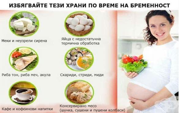 Храни и билки по време на бременност - изображение