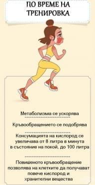 Какво се случва с тялото, когато тренирате по 30 минути на ден? - изображение