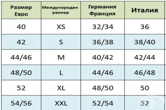 Сравнителна таблица за размерите на дрехите в различните страни - изображение