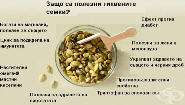 Защо да хапваме редовно тиквени семки? - изображение