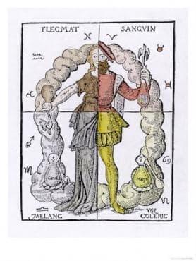 Древногръцка хуморална теория - изображение