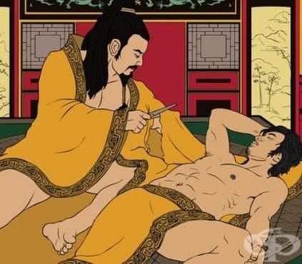 Хомосексуалност в Китай - изображение