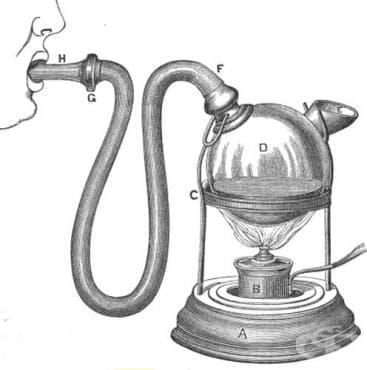 Инхалационен прием на лекарства - изображение