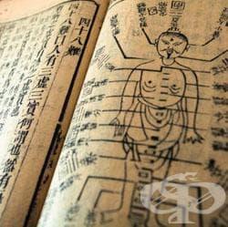 Приложение на медицинската марихуана в Китай през вековете - изображение