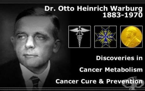Присъждане на Нобелова награда на Ото Варбург - изображение