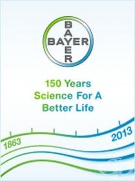 Развитие на Байер от 1881 до 1914 година - изображение