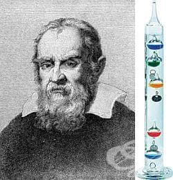 Термометър на Галилео Галилей - изображение
