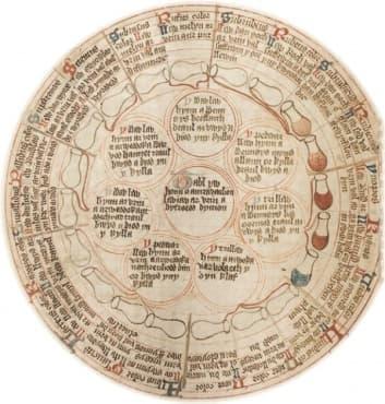Уроскопията като древен метод, подпомогнал разбирането на медиците за болестта диабет  - изображение